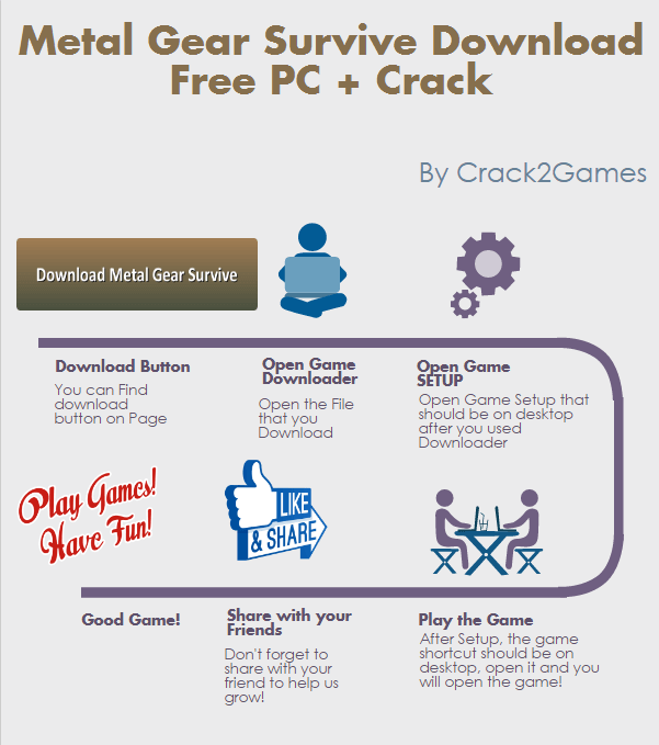 Metal Gear Survive download crack free