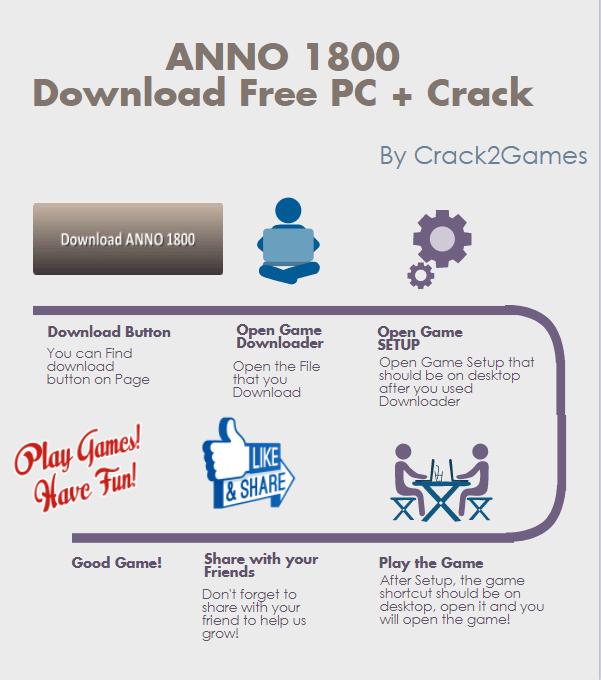 ANNO 1800 Download Free PC + Crack - Crack2Games