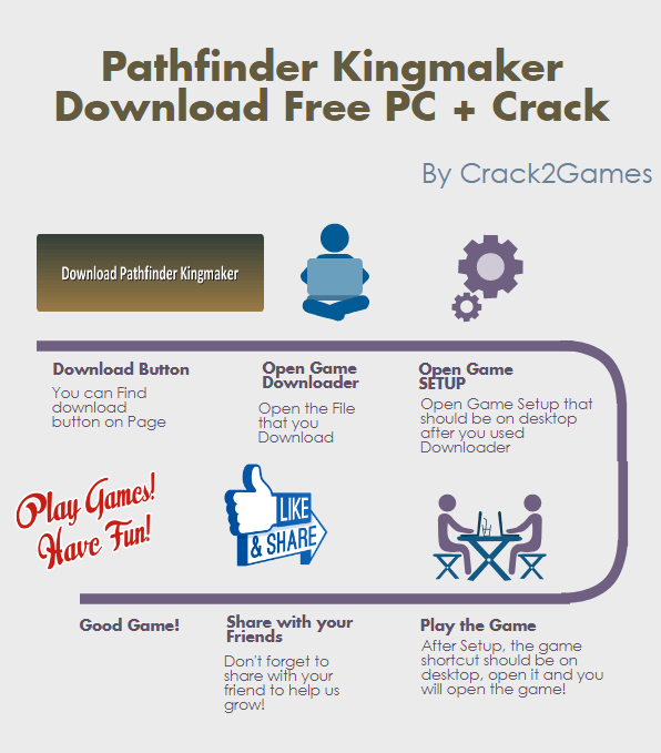 Pathfinder Kingmaker download crack free