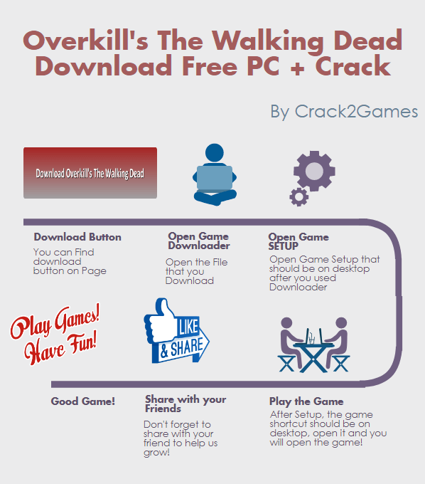 Overkills The Walking Dead torrent