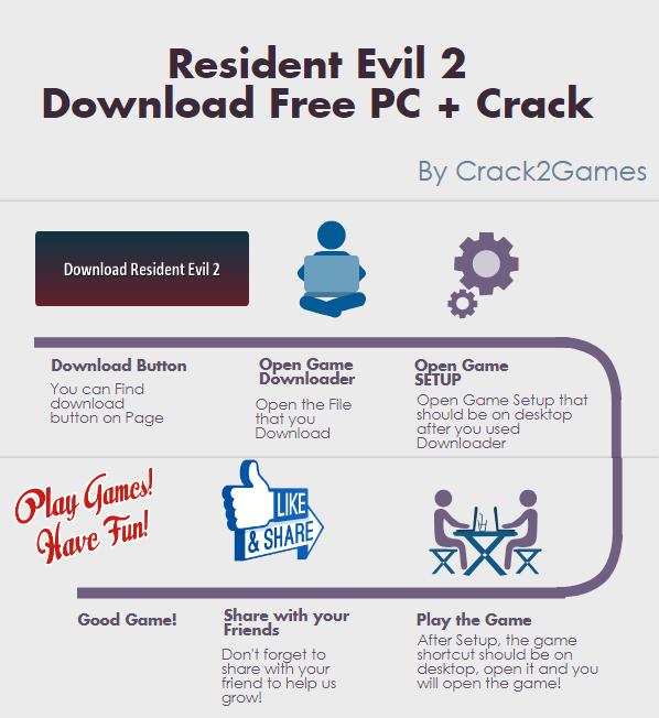 Resident Evil 2 download crack free