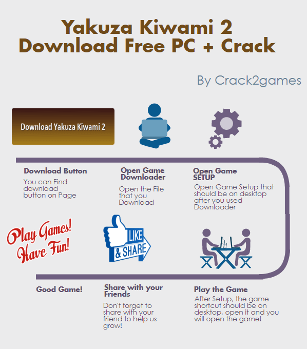 Yakuza Kiwami 2 download crack free