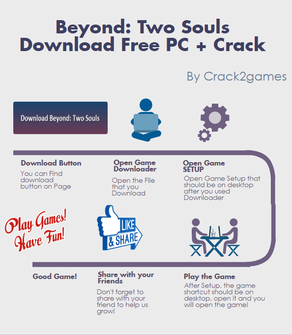 Beyond Two Souls download crack free