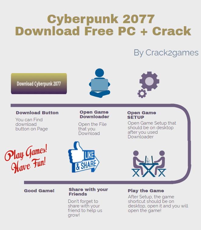 Cyberpunk 2077 download crack free