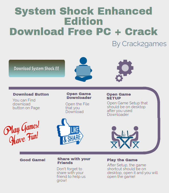 System Shock Enhanced Edition download crack free